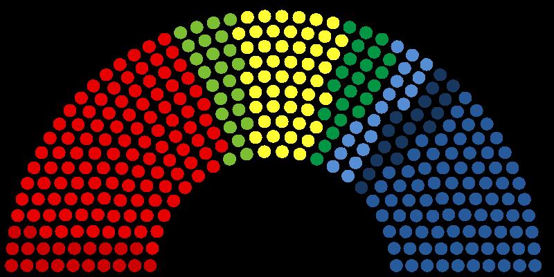 Распределение мест в шведском Риксдаге по итогам выборов.