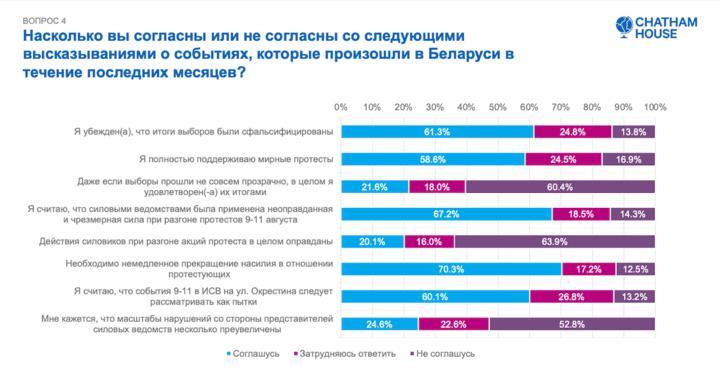 snimok_ekrana_2021-02-09_v_13.20.01